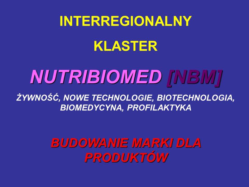 NUTRIBIOMED [NBM] INTERREGIONALNY KLASTER